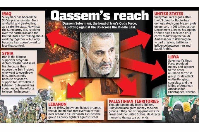 Qassem's Reach